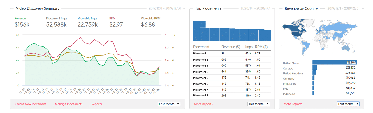 Video Discovery Dashboard